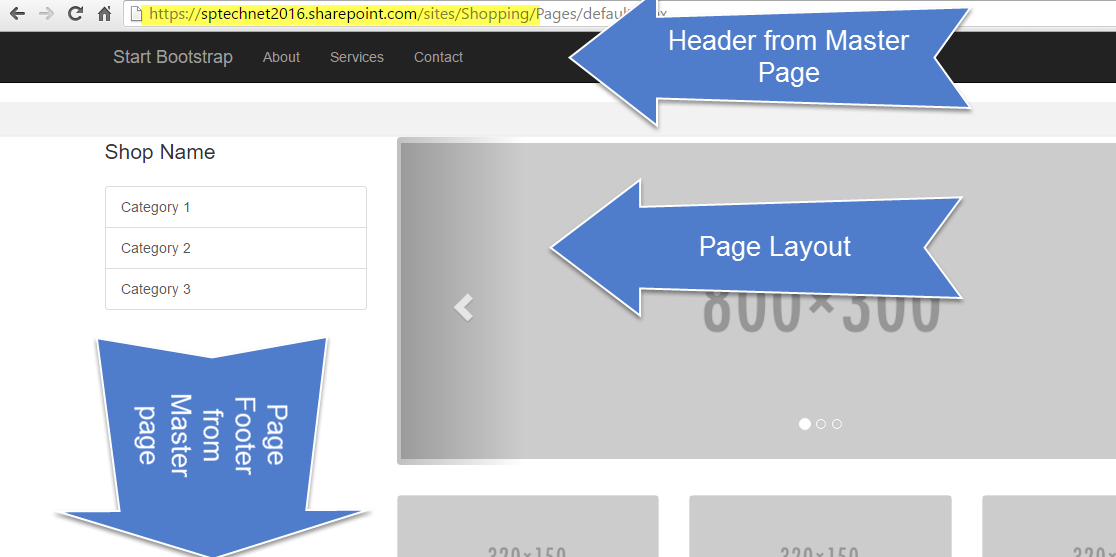 Create custom page layout in SharePoint Online – RAVICHANDRAN BLOG