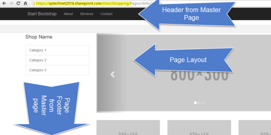 SharePoint page layout sections